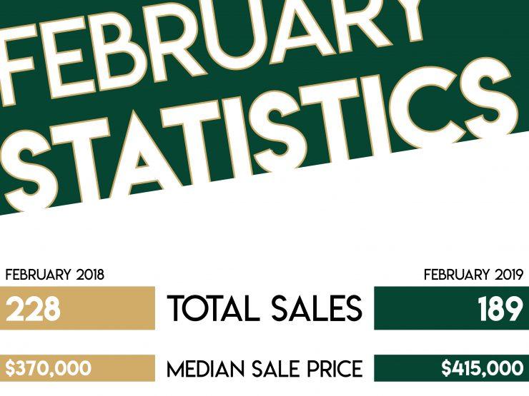 February Statistics