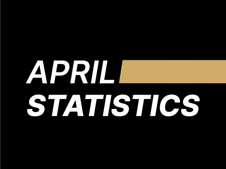 April Statistics