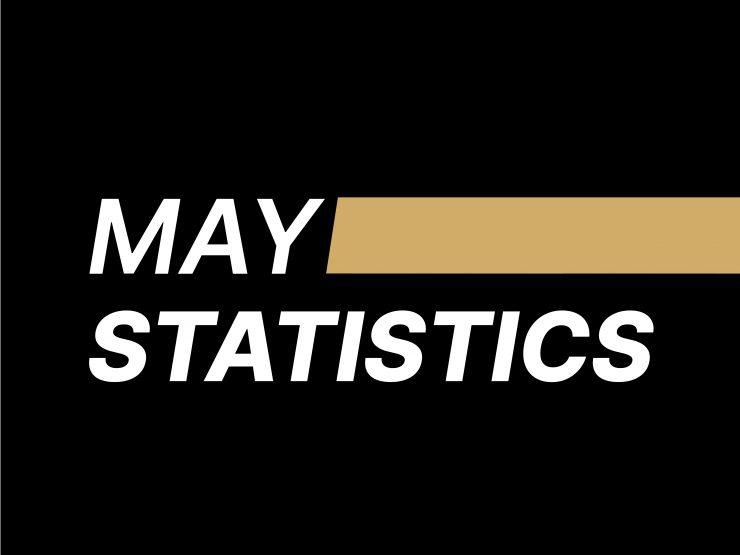 May Statistics