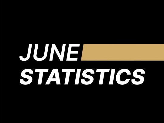 June Statistics