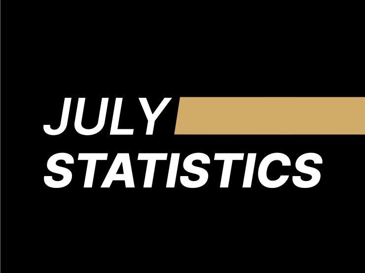 July Statistics