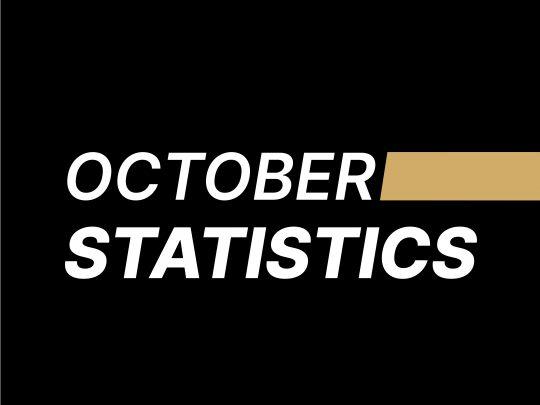 October Statistics