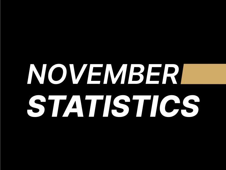 November Statistics