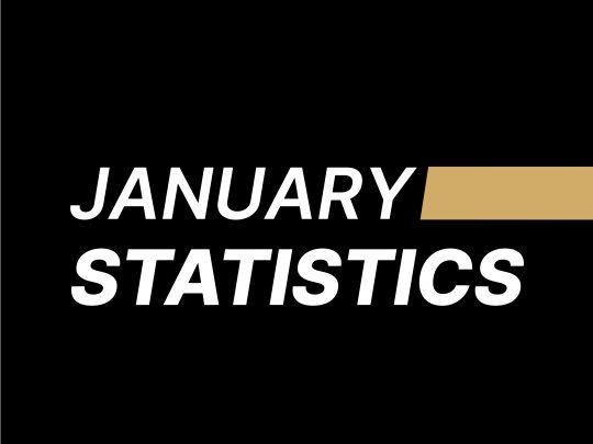 January Statistics