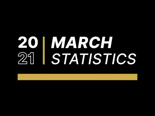 March Statistics